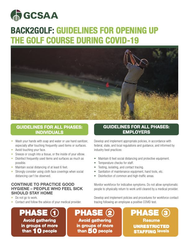 GCSAA Guidelines for Opening Up the Golf Course During COVID-19